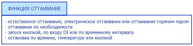 ottaivanie_cifrovoi_kontroller